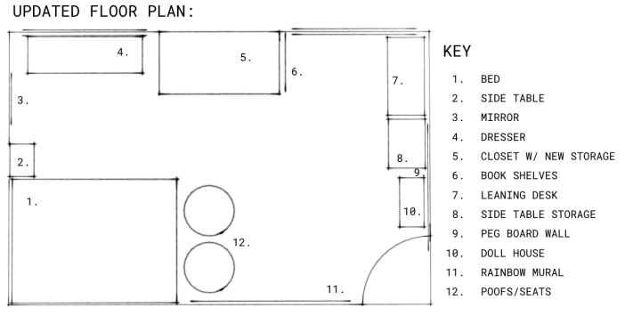 updated floor plan - roses room